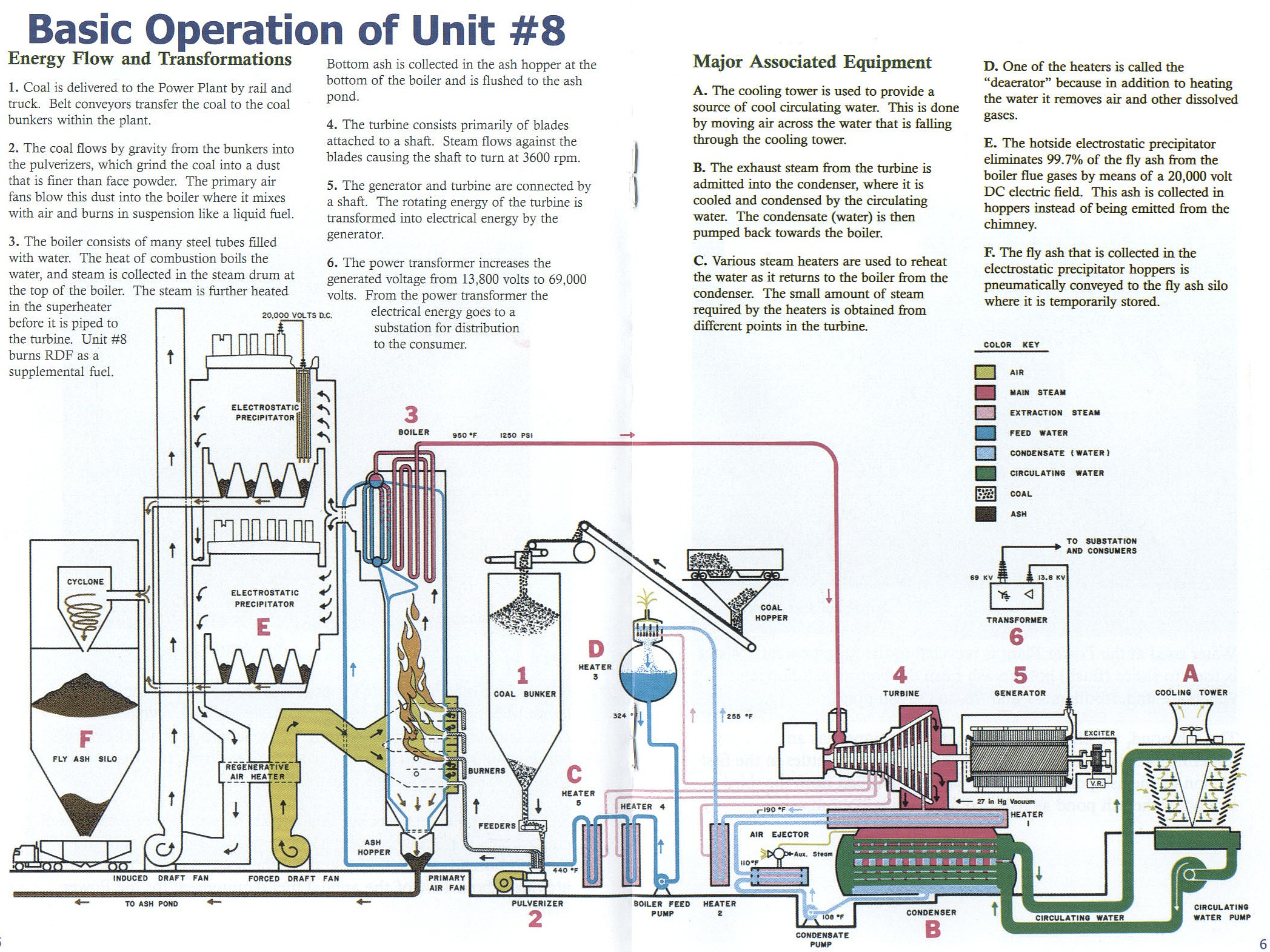 Lovely Power Plant Boiler Diagram Contemporary Electrical and
