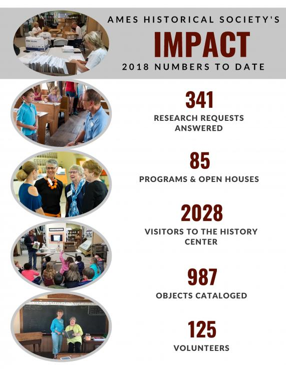 2018 Annual Appeal Infographic.jpg